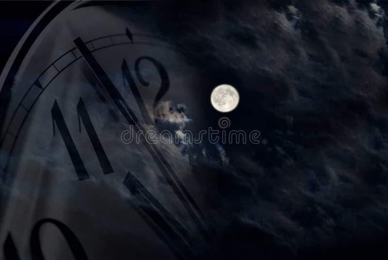 φεγγάρι ρολογιών