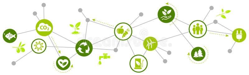 Φιλική προς το περιβάλλον τεχνολογία/περιβαλλοντική απεικόνιση προκλήσεων διανυσματική απεικόνιση