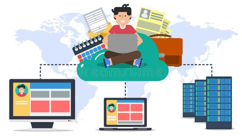 Φιλοξενία, σε απευθείας σύνδεση σύννεφο με το χρήστη και υπολογιστές ελεύθερη απεικόνιση δικαιώματος