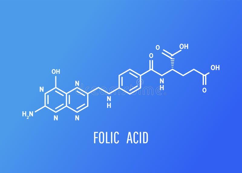 Φολικός όξινος μοριακός χημικός τύπος στο απομονωμένο υπόβαθρο E ελεύθερη απεικόνιση δικαιώματος