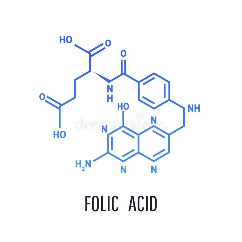 Φολικός όξινος μοριακός χημικός τύπος στο απομονωμένο υπόβαθρο E απεικόνιση αποθεμάτων