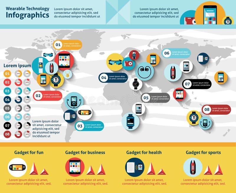 Φορετό infographics τεχνολογίας απεικόνιση αποθεμάτων