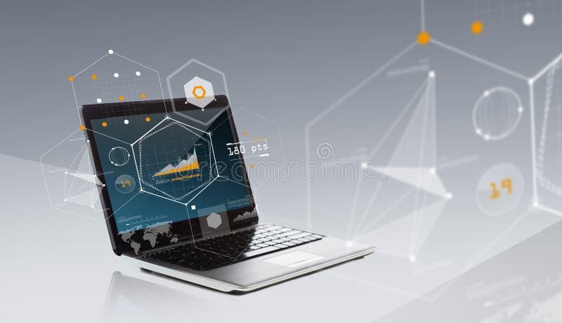 Φορητός προσωπικός υπολογιστής με το διάγραμμα και τις γεωμετρικές μορφές απεικόνιση αποθεμάτων