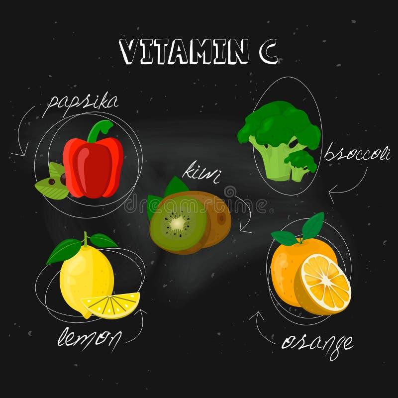 φρέσκια υγιής βιταμίνη ύφους πορτοκαλιών γ Μαύρη ανασκόπηση Διανυσματική απεικόνιση, eps 10 Λεμόνι, πορτοκάλι, μπρόκολο, πάπρικα, διανυσματική απεικόνιση