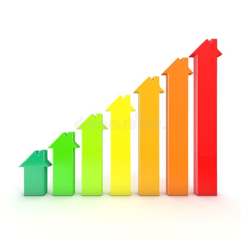 Φραγμοί γραφικών παραστάσεων ενεργειακής αποδοτικότητας που αντιπροσωπεύονται ως σπίτια διανυσματική απεικόνιση