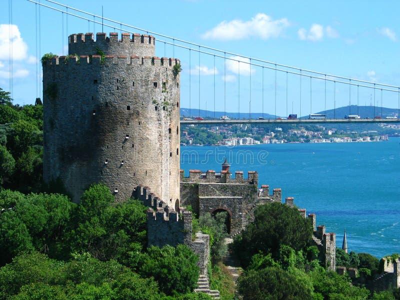 φρούριο της Ευρώπης