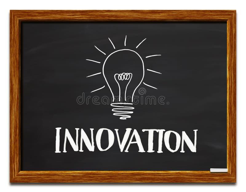 φως καινοτομίας βολβών στοκ φωτογραφία με δικαίωμα ελεύθερης χρήσης