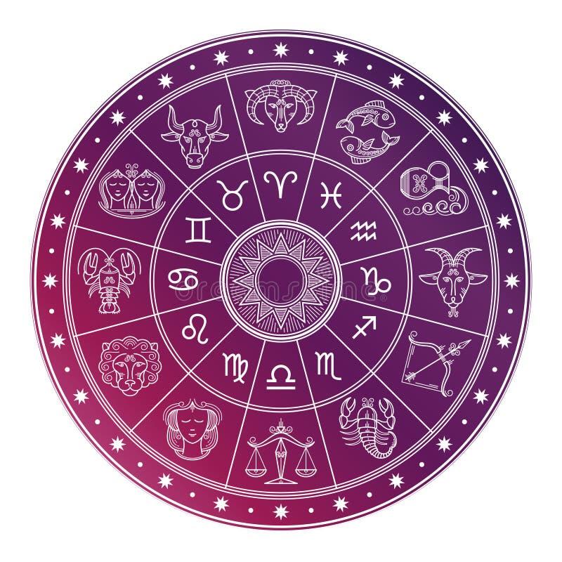 Φωτεινός και άσπρος κύκλος ωροσκοπίων αστρολογίας με zodiac τα σημάδια απεικόνιση αποθεμάτων