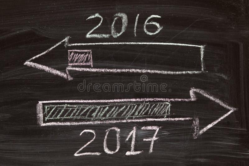 Φόρτωση σχεδίων του 2017 στοκ φωτογραφία