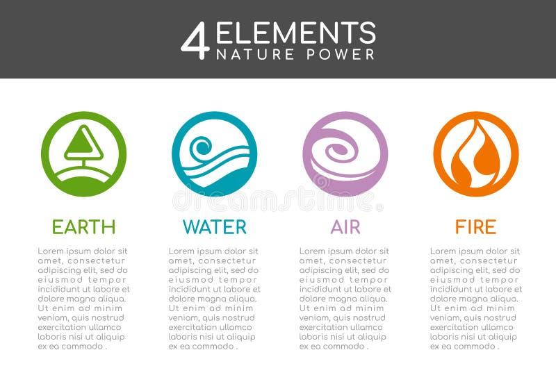 Φύση 4 δύναμη φύσης στοιχείων με το αφηρημένο σημάδι ύφους γραμμών κύκλων Νερό, πυρκαγιά, γη, αέρας eps σχεδίου 10 ανασκόπησης δι ελεύθερη απεικόνιση δικαιώματος