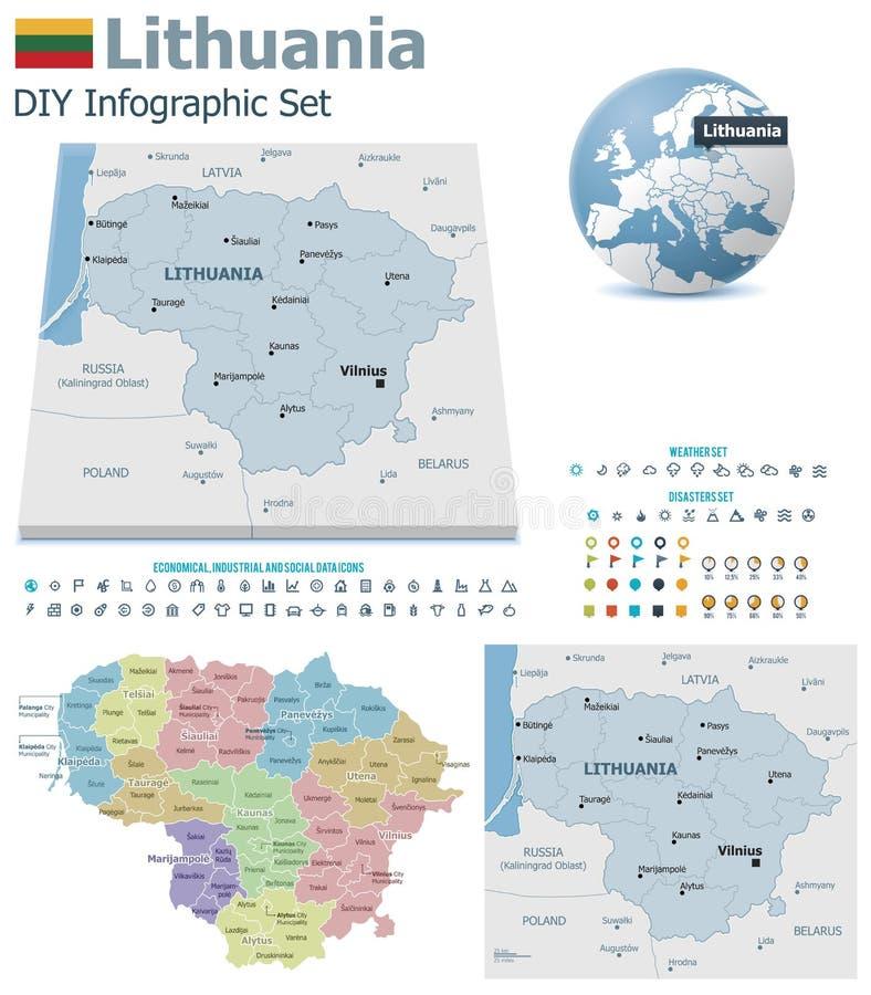 Χάρτες της Λιθουανίας με τους δείκτες ελεύθερη απεικόνιση δικαιώματος