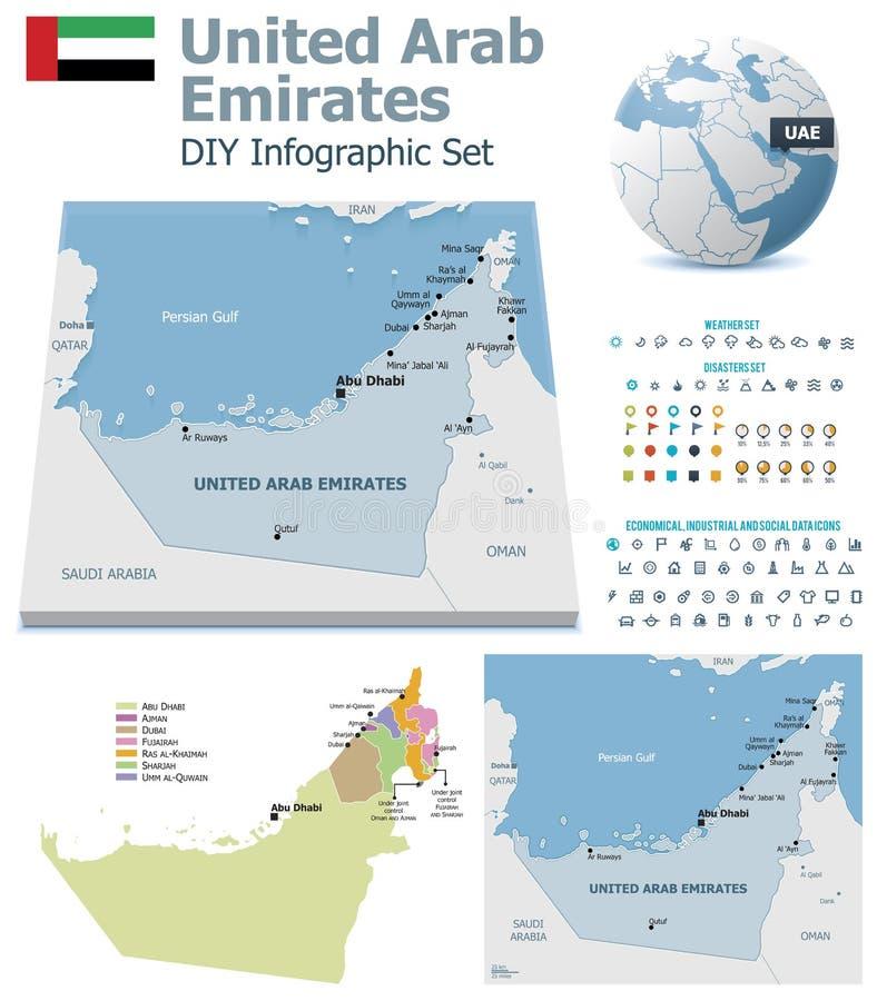 Χάρτες των Ηνωμένων Αραβικών Εμιράτων με τους δείκτες διανυσματική απεικόνιση