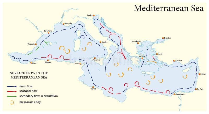 Χάρτης ροής επιφάνειας στη Μεσόγειο διανυσματική απεικόνιση