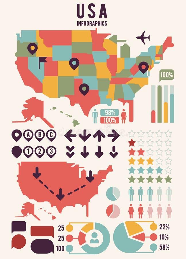Χάρτης των Ηνωμένων Πολιτειών της Αμερικής ΗΠΑ με τα στοιχεία infographics ελεύθερη απεικόνιση δικαιώματος