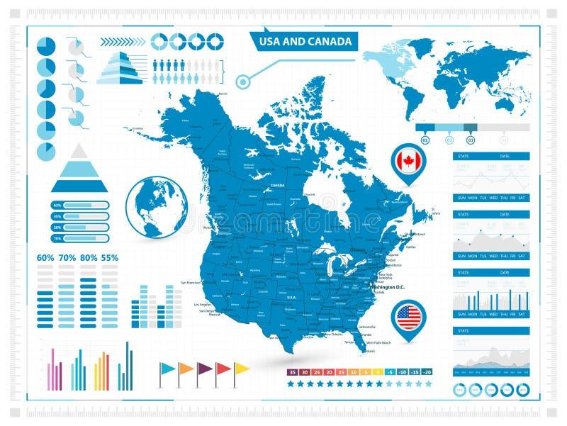 Χάρτης των ΗΠΑ και του Καναδά με τα infograpchic στοιχεία διανυσματική απεικόνιση