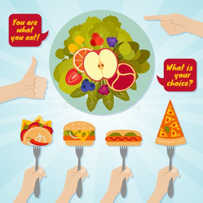 Χέρια που δίνουν τα παλιοπράγματα και την υγιή κατανάλωση Έννοια επιλογής τροφίμων απεικόνιση αποθεμάτων