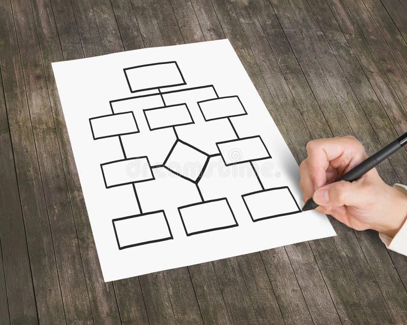 Χέρι ατόμων που χρησιμοποιεί το κενό διάγραμμα οργάνωσης σχεδίων μανδρών στοκ φωτογραφία