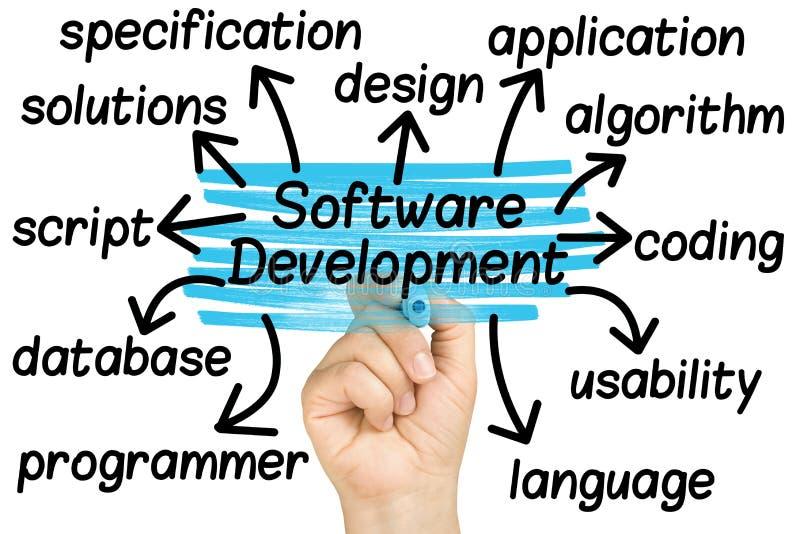 Χέρι που δίνει έμφαση στο σαφές γυαλί σύννεφων ετικεττών ανάπτυξης λογισμικού που απομονώνεται στοκ εικόνα με δικαίωμα ελεύθερης χρήσης