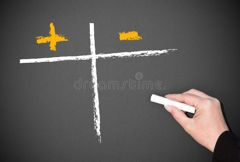 Χέρι που γράφουν συν και το μείον στον πίνακα κιμωλίας στοκ εικόνες με δικαίωμα ελεύθερης χρήσης