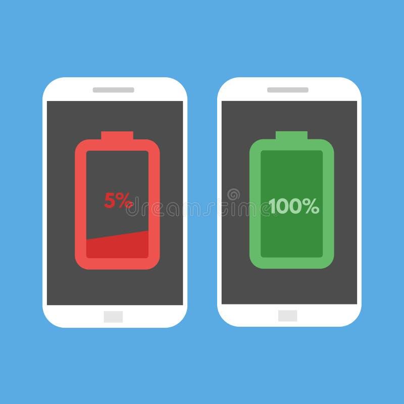Χαμηλό και πλήρες smartphone μπαταριών Επίπεδο ύφος ελεύθερη απεικόνιση δικαιώματος