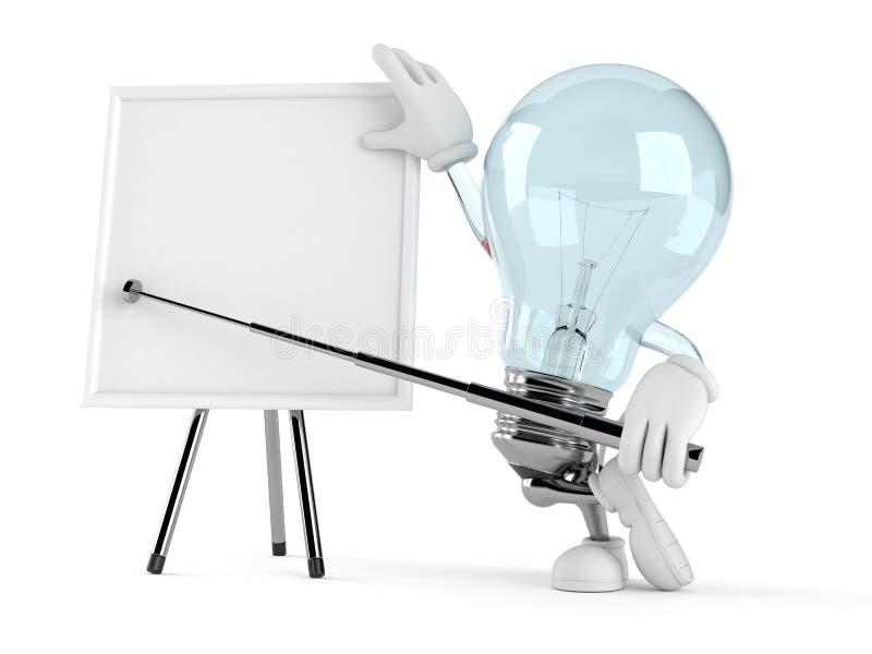 Χαρακτήρας λαμπών φωτός με το κενό whiteboard ελεύθερη απεικόνιση δικαιώματος