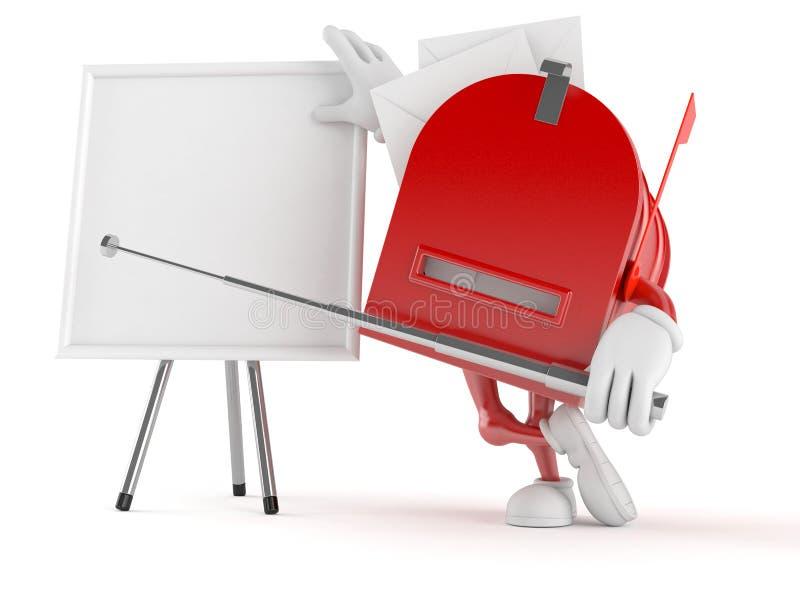 Χαρακτήρας ταχυδρομικών θυρίδων με το κενό whiteboard ελεύθερη απεικόνιση δικαιώματος