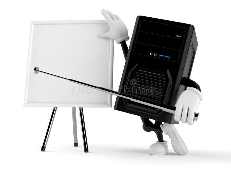 Χαρακτήρας υπολογιστών με το κενό whiteboard διανυσματική απεικόνιση