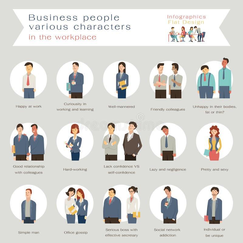 Χαρακτήρες επιχειρηματιών διανυσματική απεικόνιση