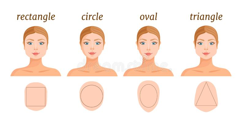 Χαρακτηριστική μορφή των θηλυκών προσώπων ?????? corel ?????? ?? ???????? ??????????? διανυσματική απεικόνιση