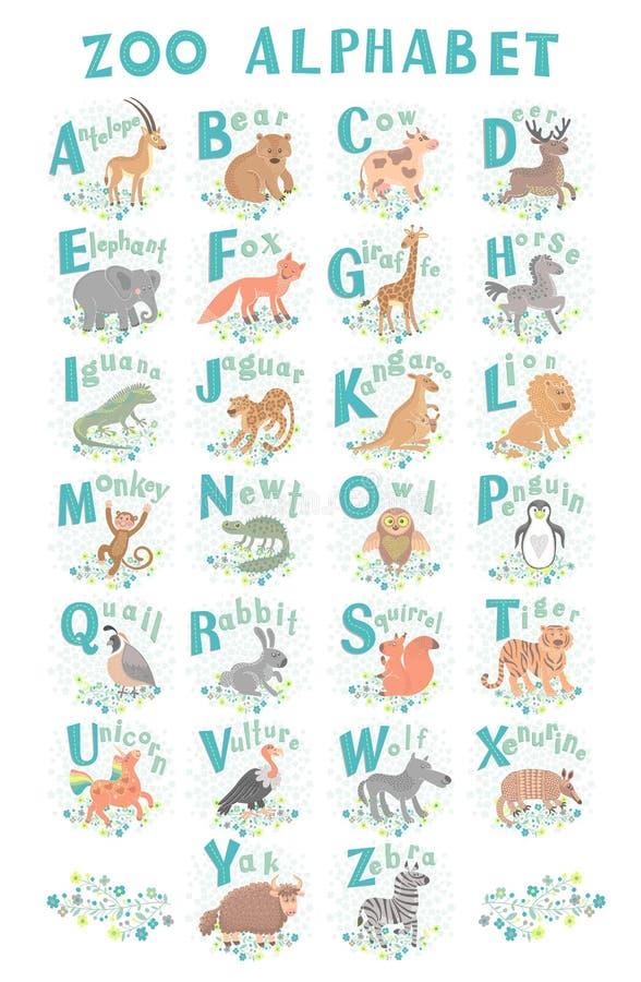 Χαριτωμένο διανυσματικό αλφάβητο ζωολογικών κήπων Αστεία ζώα κινούμενων σχεδίων επιστολές μάθετε διαβασμένος απεικόνιση αποθεμάτων