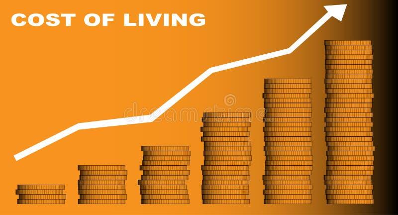 χειρόγραφες αγορές πεννών χρημάτων διαβίωσης καταλόγων δαπανών ελεύθερη απεικόνιση δικαιώματος