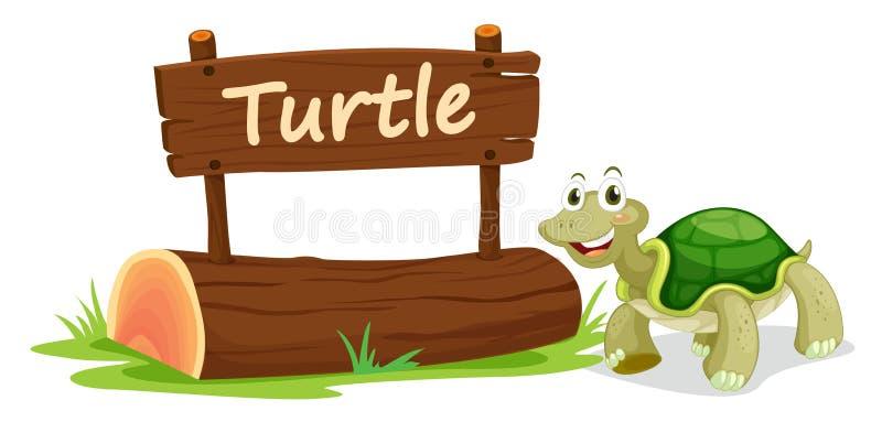 Χελώνα και πιάτο ονόματος ελεύθερη απεικόνιση δικαιώματος