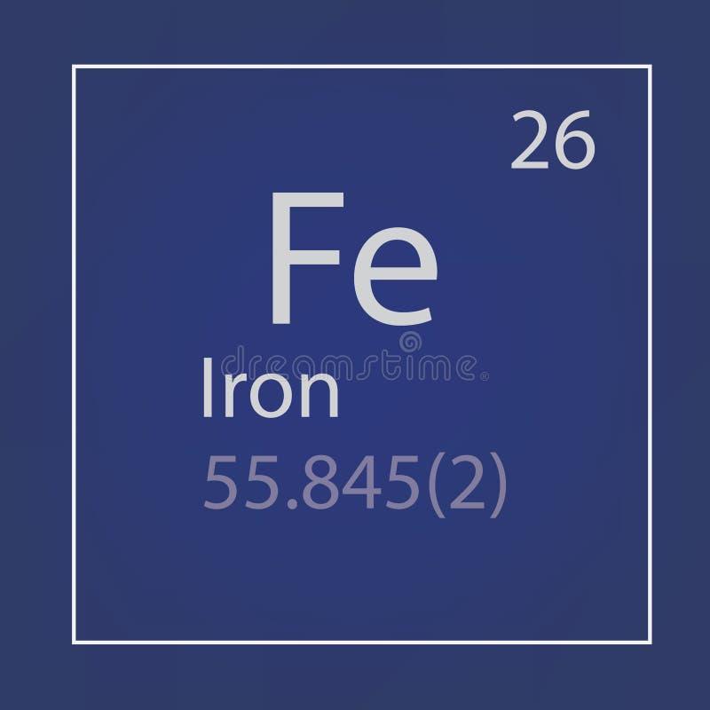 Χημικό εικονίδιο στοιχείων Φε σιδήρου ελεύθερη απεικόνιση δικαιώματος