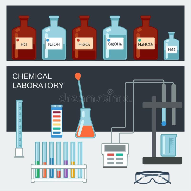 χημικό εργαστήριο Επίπεδο σχέδιο Χημικά γυαλικά, που μετρούν τα εργαλεία, ιονικό ηλεκτρόδιο, έγγραφο δοκιμής pH διάνυσμα απεικόνιση αποθεμάτων