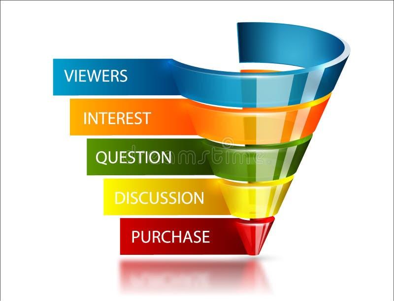 Χοάνη πωλήσεων για το μάρκετινγκ infographic Στιλπνό διαφανές διανυσματικό στοιχείο γυαλιού η ανασκόπηση απομόνωσε το λευκό ελεύθερη απεικόνιση δικαιώματος