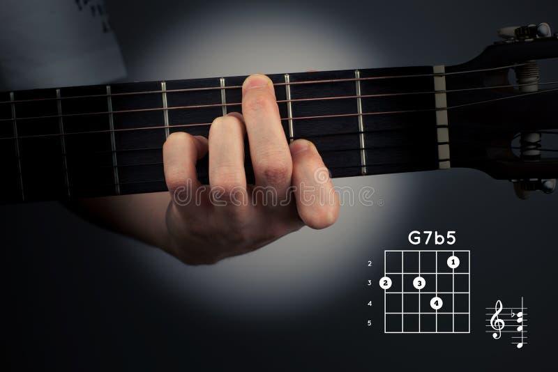 Χορδή κιθάρων σε ένα σκοτεινό υπόβαθρο Γ κυρίαρχα έβδομα επίπεδα πέντε G7b5 fingering ετικεττών στοκ εικόνα