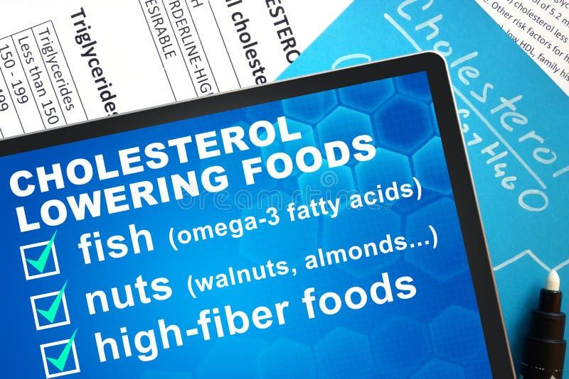 Χοληστερόλη που χαμηλώνει τα τρόφιμα στοκ εικόνες