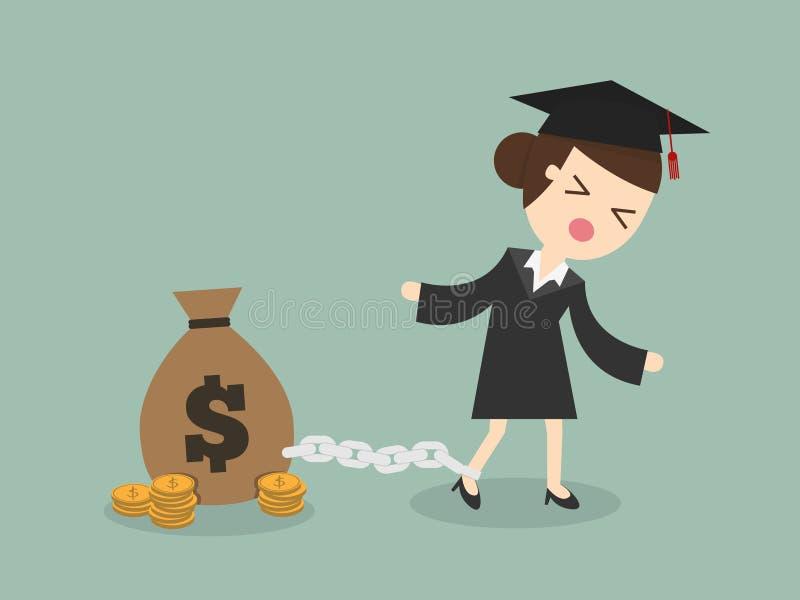 Χρέος σπουδαστών απεικόνιση αποθεμάτων