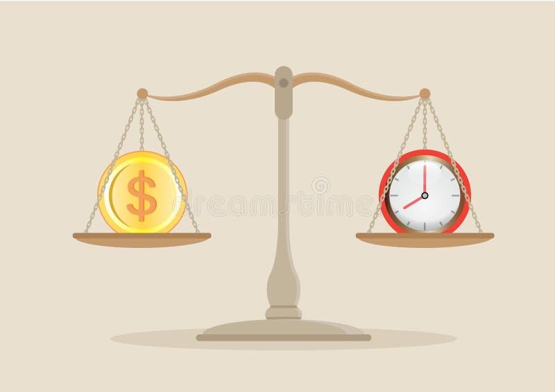 Χρήματα και χρονική ισορροπία στην κλίμακα απεικόνιση αποθεμάτων