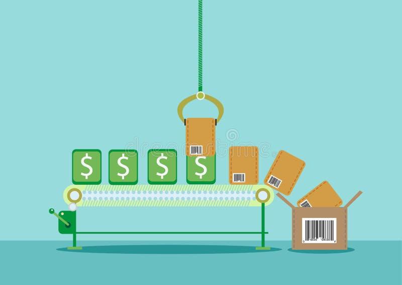 Χρήματα στη γραμμή συνελεύσεων που μετατρέπεται στα προϊόντα ελεύθερη απεικόνιση δικαιώματος