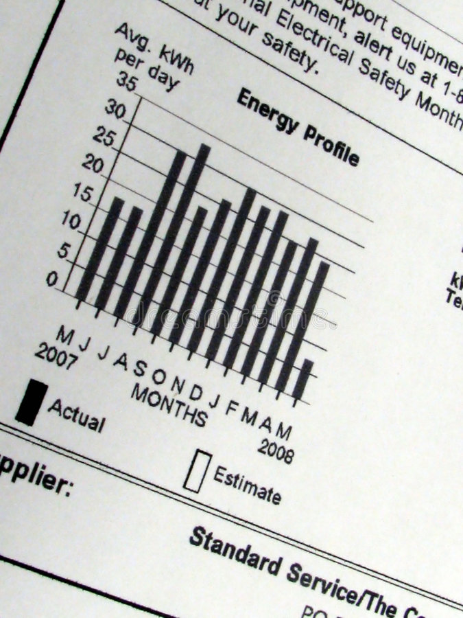 χρήση ενεργειακών γραφικών παραστάσεων στοκ φωτογραφία