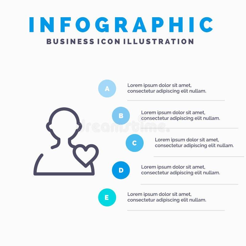 Χρήστης, αγάπη, εικονίδιο γραμμών καρδιών με το υπόβαθρο infographics παρουσίασης 5 βημάτων διανυσματική απεικόνιση