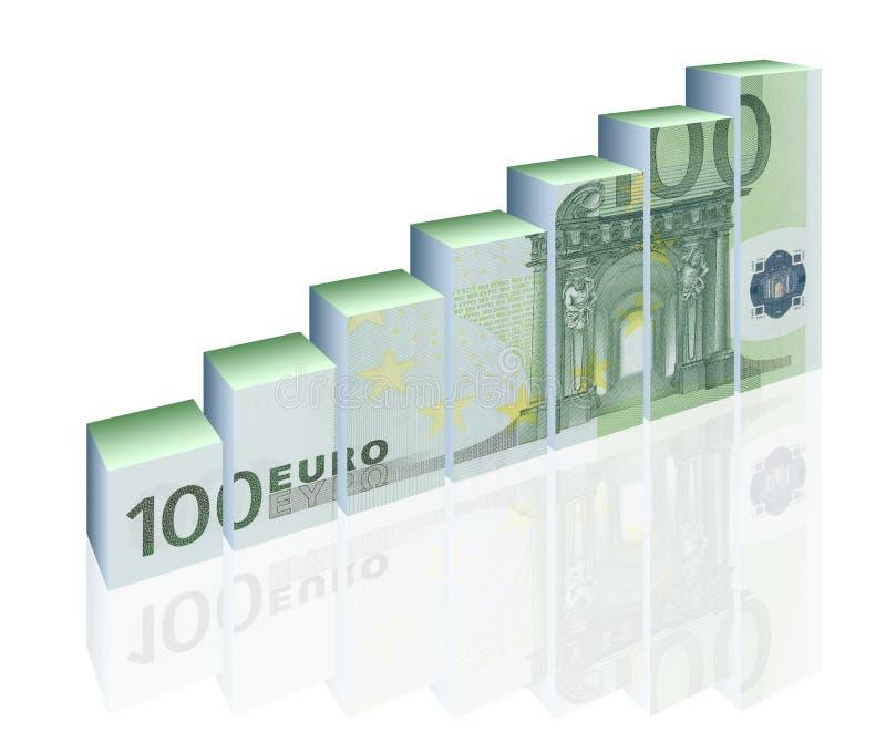 χρηματοδότηση διαγραμμάτ&omega απεικόνιση αποθεμάτων