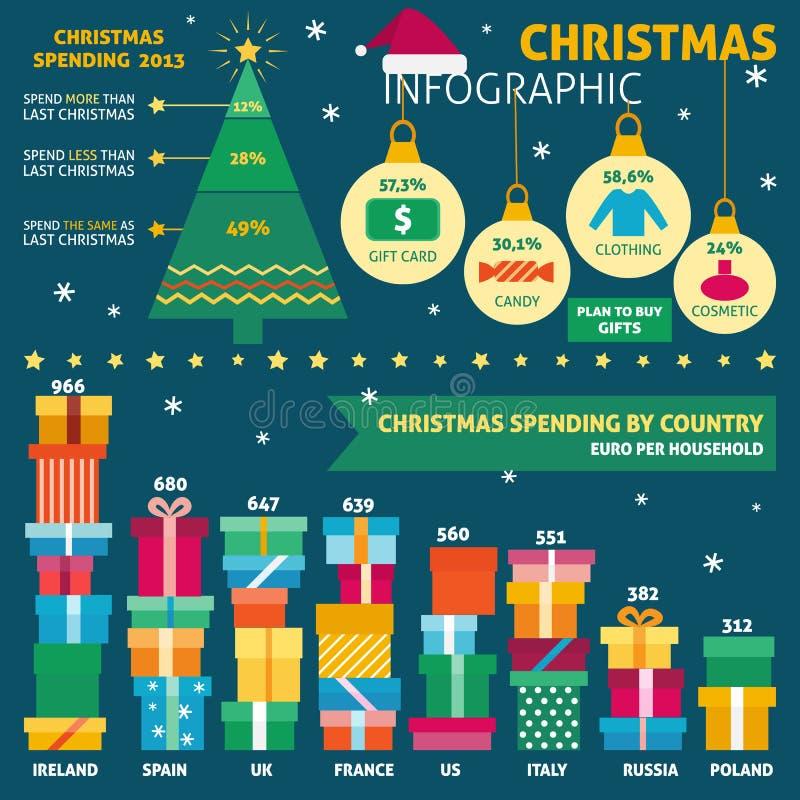 Χριστούγεννα infographic με τα στοιχεία δειγμάτων στοκ εικόνες