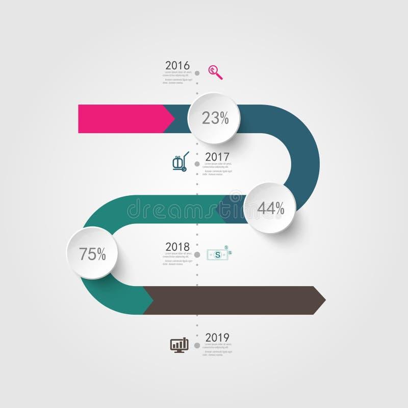 Χρονική γραμμή infographic και πρότυπο σχεδίου εικονιδίων απεικόνιση αποθεμάτων