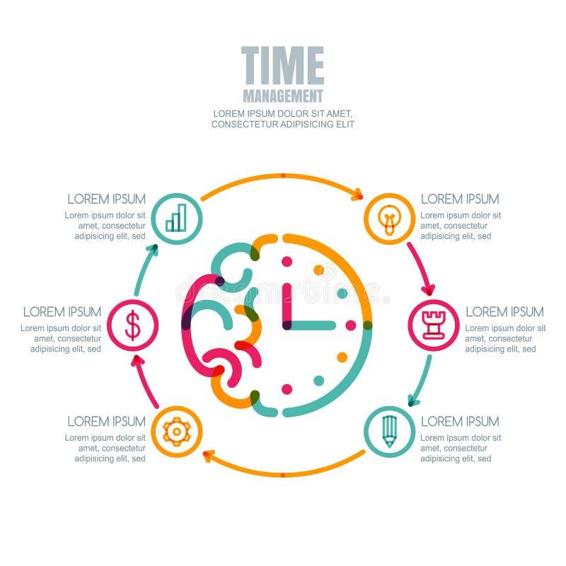 Χρονική διαχείριση, επιχειρησιακή έννοια προγραμματισμού Διανυσματικό πρότυπο σχεδίου infographics απεικόνιση αποθεμάτων