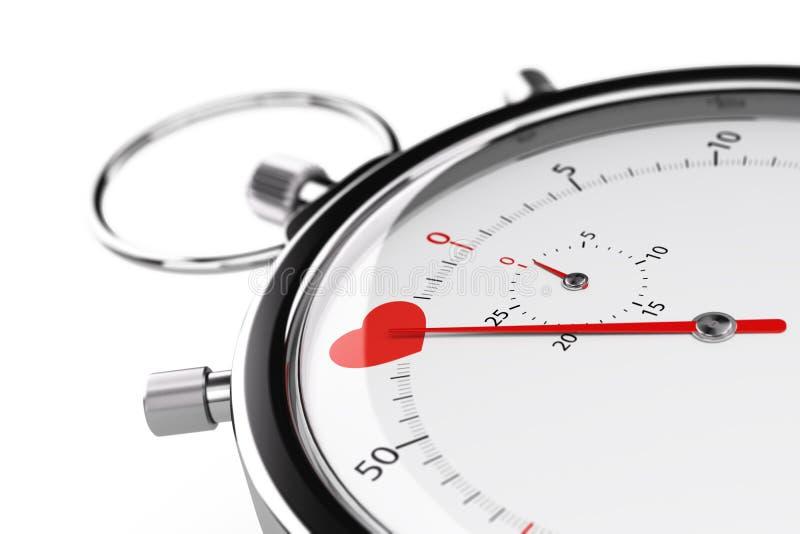 Χρονολόγηση ταχύτητας ελεύθερη απεικόνιση δικαιώματος