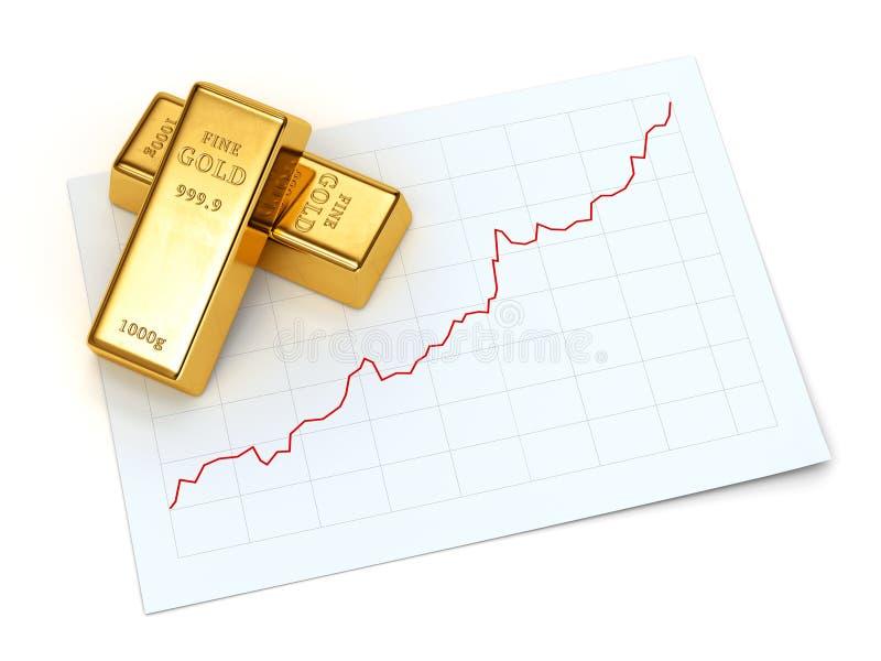 Χρυσοί φραγμοί στο διάγραμμα τιμών διανυσματική απεικόνιση