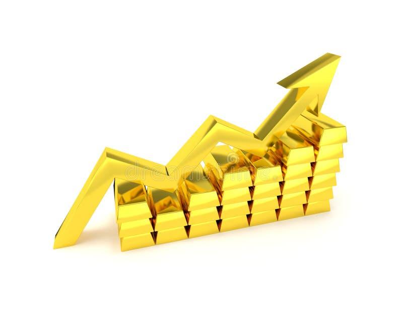 Χρυσό διάγραμμα αγοράς με τους χρυσούς φραγμούς απεικόνιση αποθεμάτων