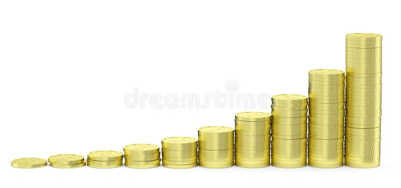 Χρυσό ιστόγραμμα νομισμάτων δολαρίων διανυσματική απεικόνιση